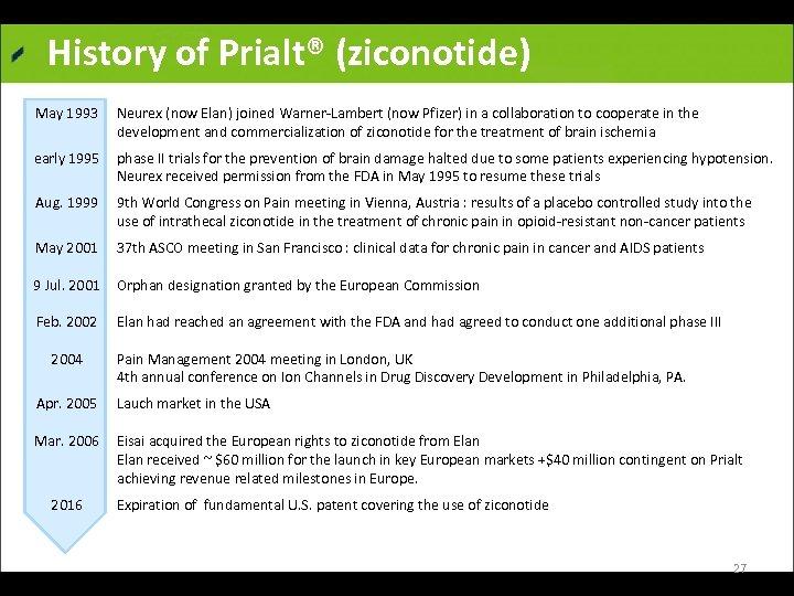 History of Prialt® (ziconotide) May 1993 Neurex (now Elan) joined Warner Lambert (now Pfizer)