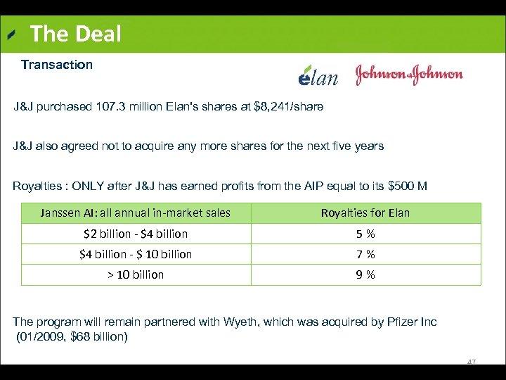 The Deal Transaction J&J purchased 107. 3 million Elan's shares at $8, 241/share J&J