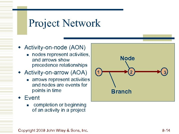 Project Network w Activity-on-node (AON) n nodes represent activities, and arrows show precedence relationships