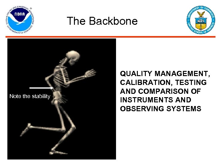 The Backbone Note the stability QUALITY MANAGEMENT, CALIBRATION, TESTING AND COMPARISON OF INSTRUMENTS AND
