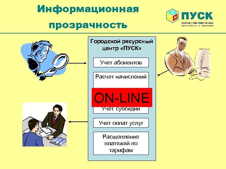 Информационная прозрачность Городской ресурсный центр «ПУСК» Учет абонентов Расчет начислений Данные счетчиков ON-LINE Учет