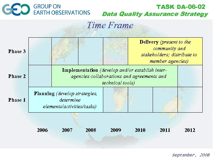 TASK DA-06 -02 Data Quality Assurance Strategy Time Frame Delivery (present to the community
