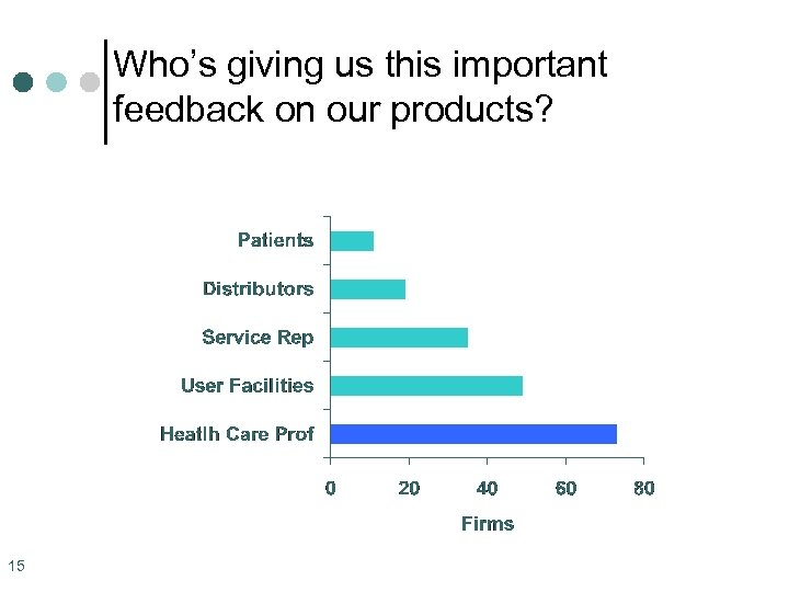 Who's giving us this important feedback on our products? 15