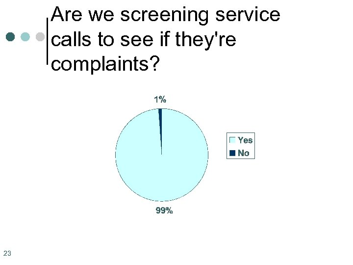Are we screening service calls to see if they're complaints? 23