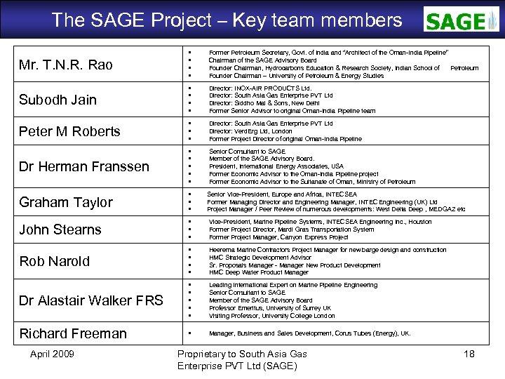 The SAGE Project – Key team members SAGE Mr. T. N. R. Rao Former