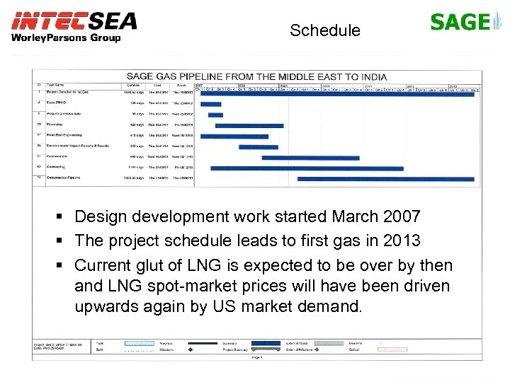 Schedule Design development work started March 2007 The project schedule leads to first gas