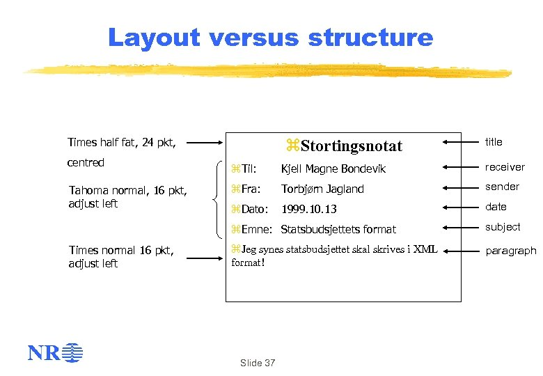 Layout versus structure Times half fat, 24 pkt, centred Tahoma normal, 16 pkt, adjust