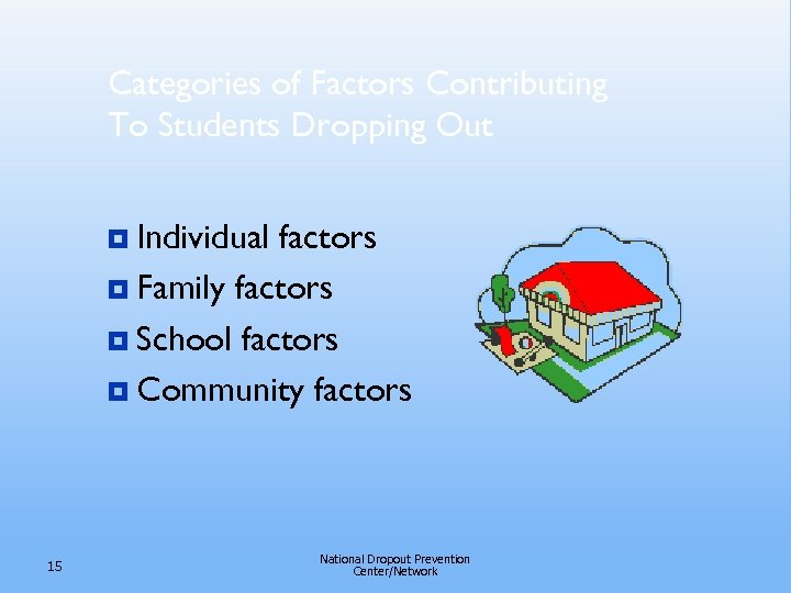 Categories of Factors Contributing To Students Dropping Out ¥ Individual factors ¥ Family factors