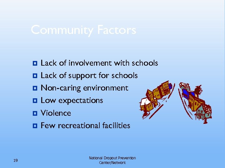 Community Factors ¥ ¥ ¥ 19 Lack of involvement with schools Lack of support