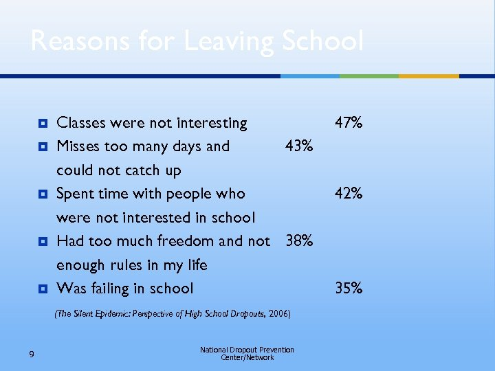 Reasons for Leaving School ¥ ¥ ¥ Classes were not interesting Misses too many