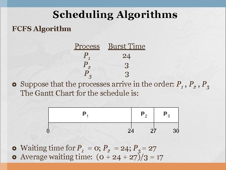 Scheduling Algorithms FCFS Algorithm Process Burst Time P 1 24 P 2 3 P