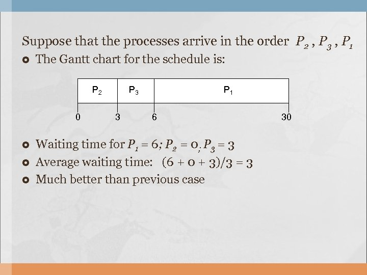 Suppose that the processes arrive in the order P 2 , P 3 ,