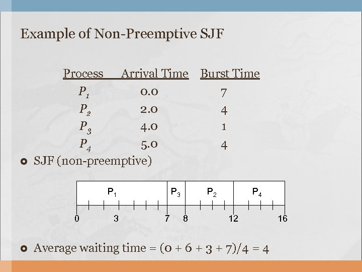 Example of Non-Preemptive SJF Process Arrival Time Burst Time P 1 0. 0 7