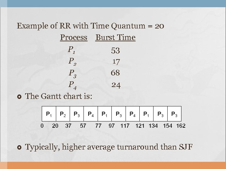 Example of RR with Time Quantum = 20 Process Burst Time P 1 53