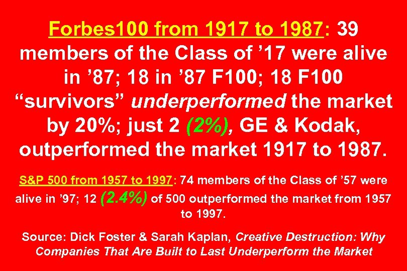 Forbes 100 from 1917 to 1987: 39 members of the Class of ' 17