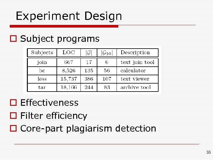 Experiment Design o Subject programs o Effectiveness o Filter efficiency o Core-part plagiarism detection