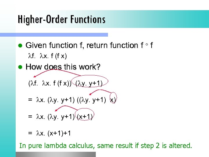 Higher-Order Functions l Given function f, return function f f f. x. f (f