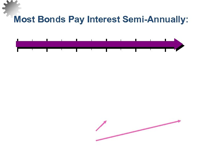 Most Bonds Pay Interest Semi-Annually:
