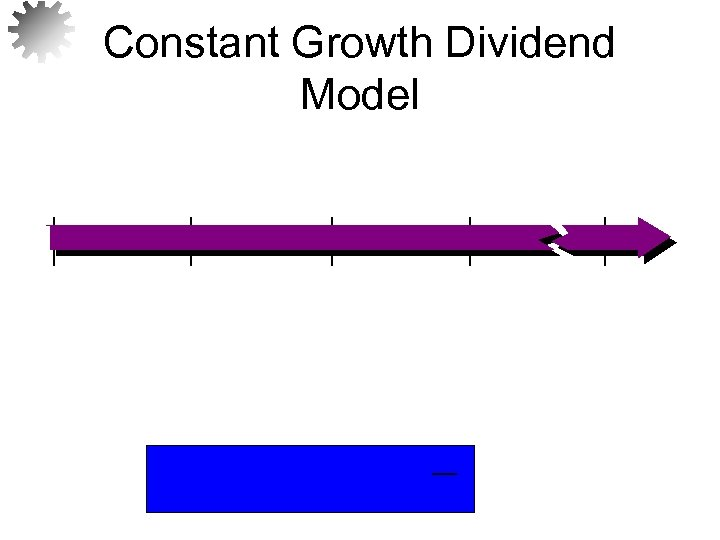 Constant Growth Dividend Model