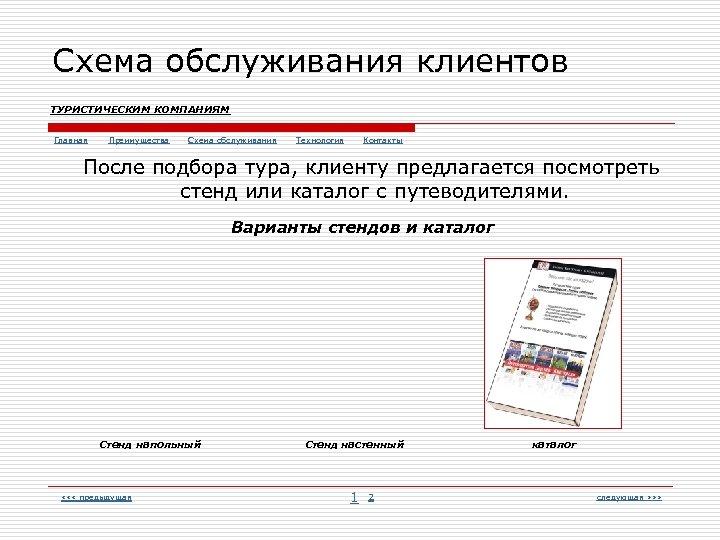 Схема обслуживания клиентов ТУРИСТИЧЕСКИМ КОМПАНИЯМ Главная Преимущества Схема обслуживания Технология Контакты После подбора тура,