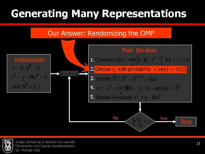Generating Many Representations Our Answer: Randomizing the OMP Main Iteration Initialization 1. 2. 3.