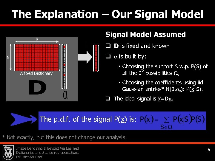The Explanation – Our Signal Model Assumed K q D is fixed and known