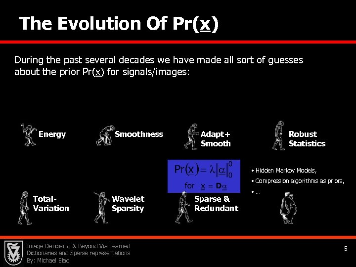 The Evolution Of Pr(x) During the past several decades we have made all sort
