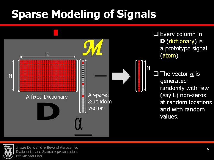 Sparse Modeling of Signals K q Every column in D (dictionary) is a prototype