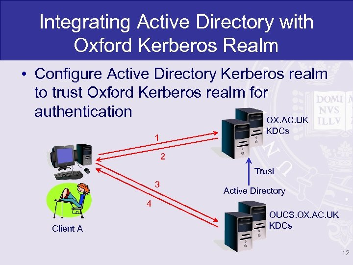 Integrating Active Directory with Oxford Kerberos Realm • Configure Active Directory Kerberos realm to