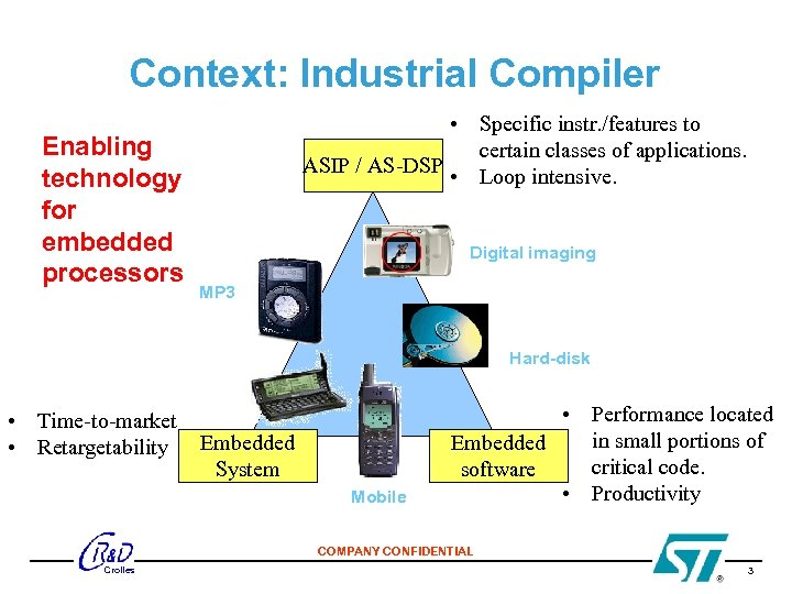 Context: Industrial Compiler Enabling technology for embedded processors • Specific instr. /features to certain