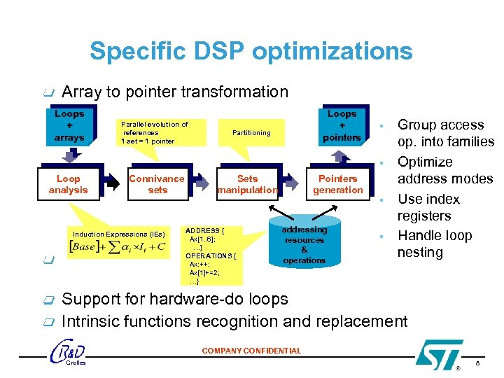 Specific DSP optimizations Array to pointer transformation Loops + arrays Parallel evolution of references