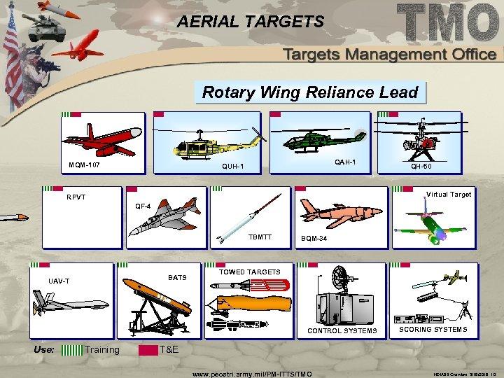 AERIAL TARGETS Rotary Wing Reliance Lead MQM-107 QAH-1 QUH-1 QH-50 Virtual Target RPVT QF-4