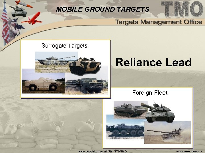 MOBILE GROUND TARGETS Surrogate Targets Reliance Lead Foreign Fleet www. peostri. army. mil/PM-ITTS/TMO NDIA