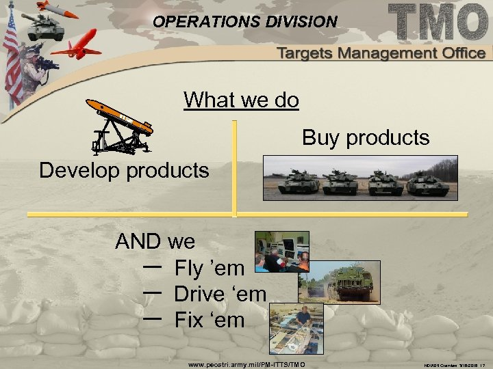 OPERATIONS DIVISION What we do Buy products Develop products AND we – Fly 'em