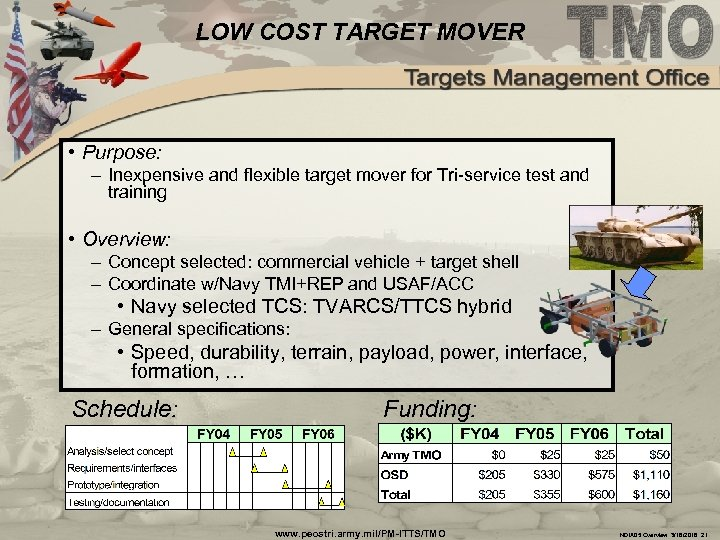 LOW COST TARGET MOVER • Purpose: – Inexpensive and flexible target mover for Tri-service