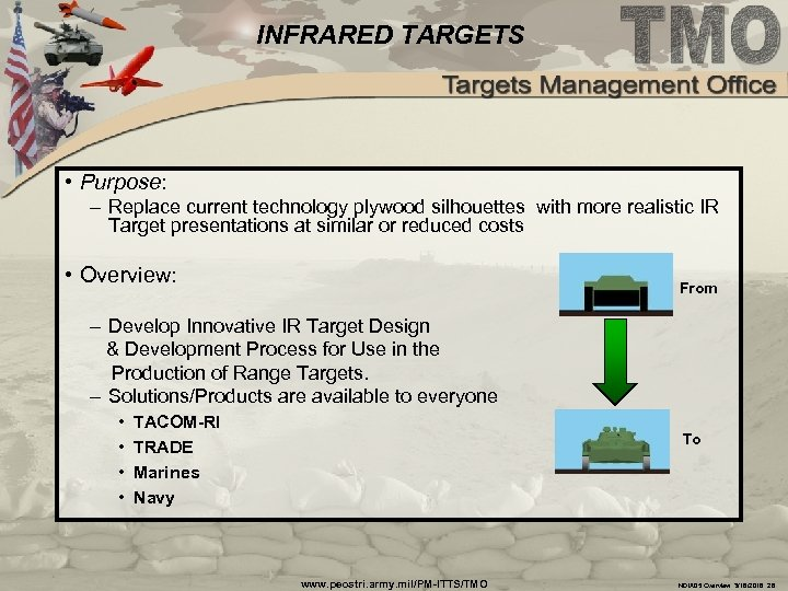 INFRARED TARGETS • Purpose: – Replace current technology plywood silhouettes with more realistic IR