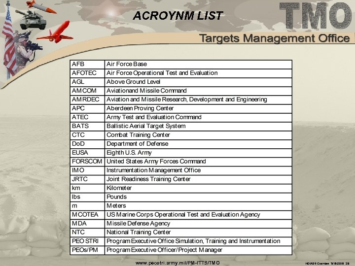 ACROYNM LIST www. peostri. army. mil/PM-ITTS/TMO NDIA 05 Overview 3/16/2018 29
