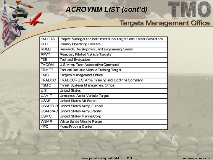 ACROYNM LIST (cont'd) www. peostri. army. mil/PM-ITTS/TMO NDIA 05 Overview 3/16/2018 30