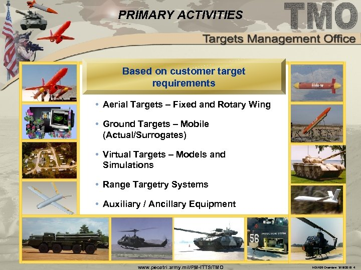 PRIMARY ACTIVITIES Based on customer target requirements • Aerial Targets – Fixed and Rotary
