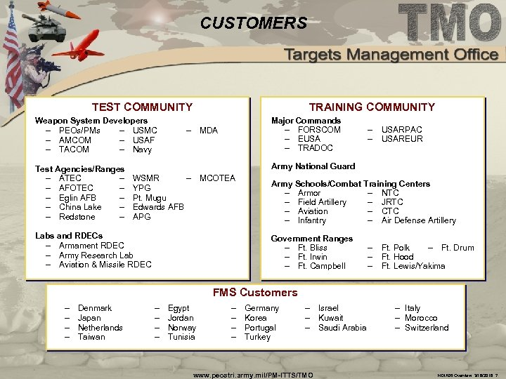 CUSTOMERS TEST COMMUNITY Weapon System Developers – PEOs/PMs – USMC – AMCOM – USAF
