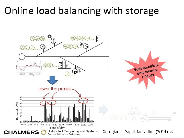 Online load balancing with storage … … … rical elect l Both erma nd