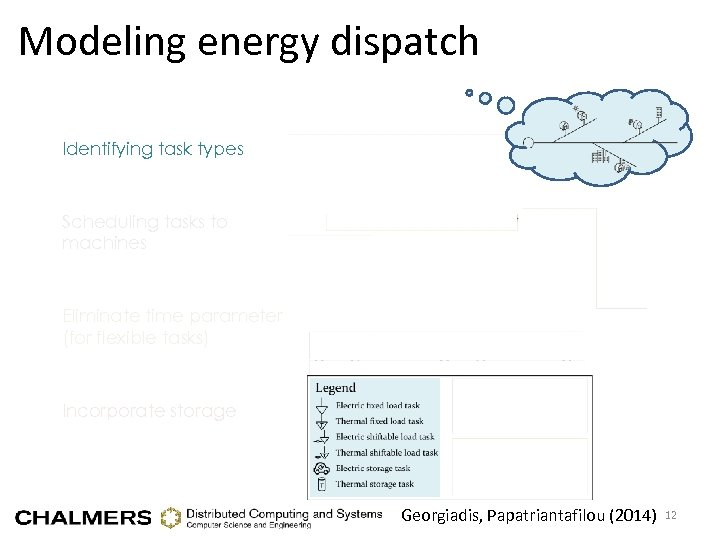 Modeling energy dispatch Identifying task types Scheduling tasks to machines Eliminate time parameter (for