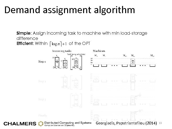 Demand assignment algorithm Simple: Assign incoming task to machine with min load-storage difference Efficient:
