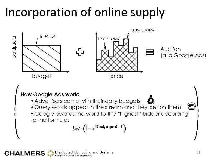 Incorporation of online supply 0. 357 SEK/KW nordpool ie 30 KW 0. 231 SEK/KW