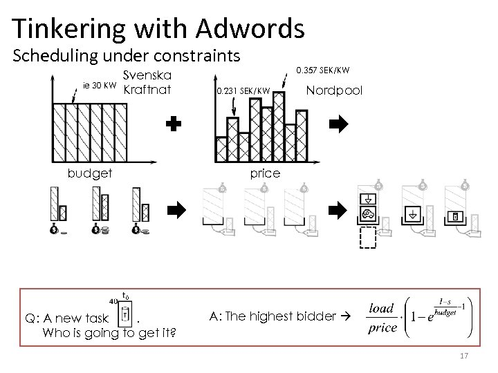 Tinkering with Adwords Scheduling under constraints ie 30 KW Svenska Kraftnat budget Q: A