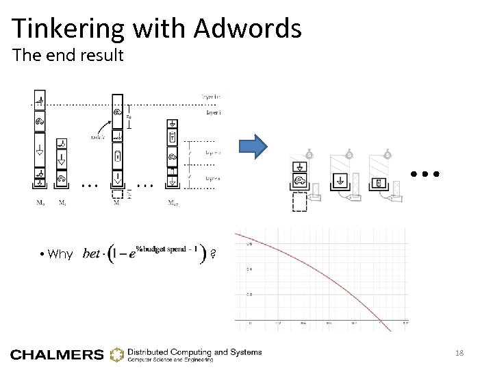 Tinkering with Adwords The end result • Why ? 18