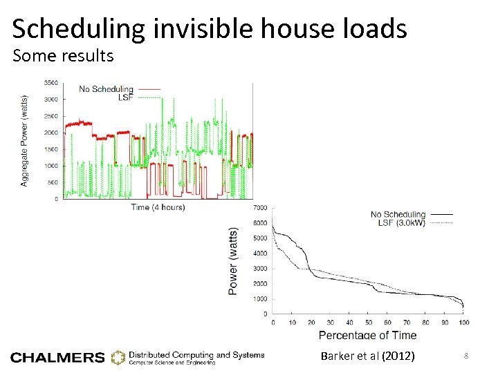 Scheduling invisible house loads Some results Barker et al (2012) 8