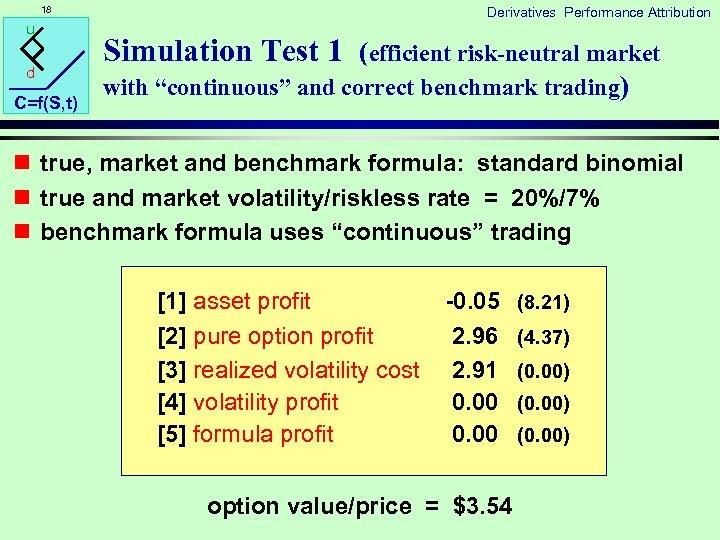 18 u d C=f(S, t) Derivatives Performance Attribution Simulation Test 1 (efficient risk-neutral market