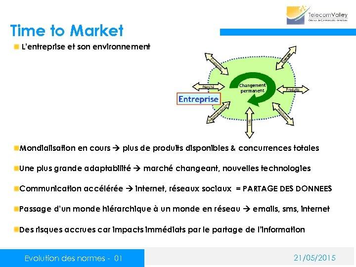 Time to Market L'entreprise et son environnement Mondialisation en cours plus de produits disponibles