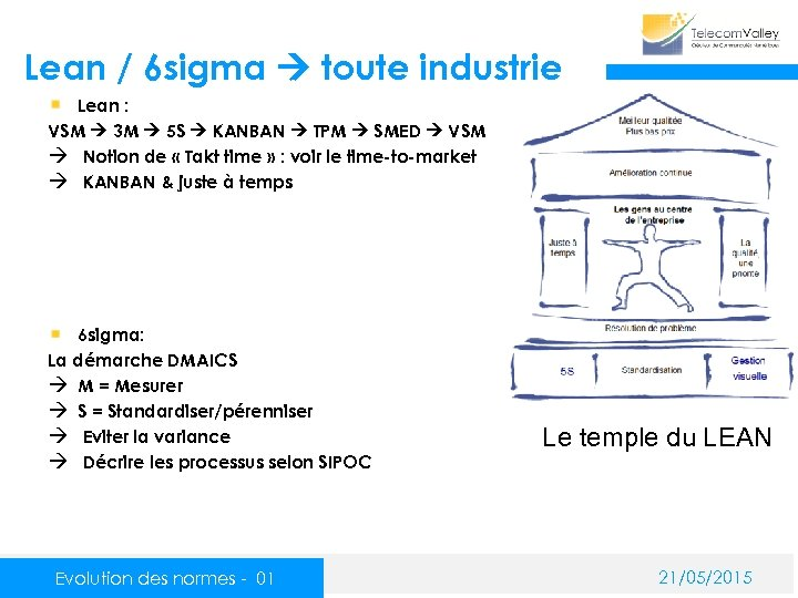 Lean / 6 sigma toute industrie Lean : VSM 3 M 5 S KANBAN